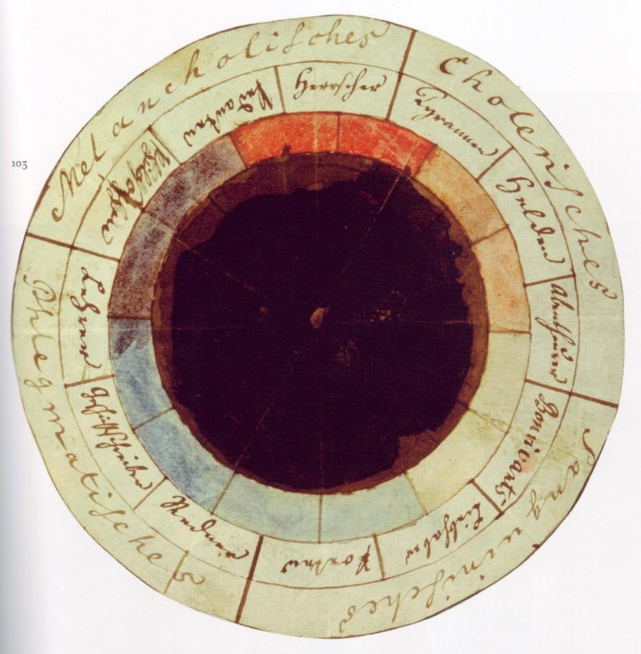 Goethe y Schiller, Rosa de los temperamentos, Psicología del color. -  viviendo el arte